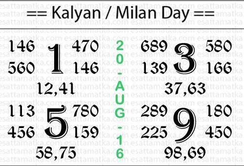 Kalyan Matka Daily Matka Chart [20-August]