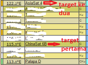 CARA TRACKING SATELIT ASIASAT 4