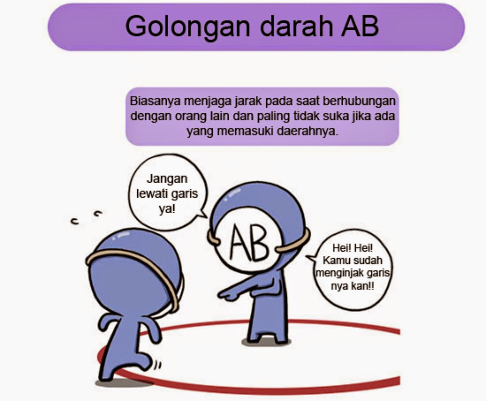 Tips Diet Golongan Darah A, B, AB Dan O