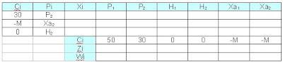 Paso-11-para-la-resolución-de-programación-lineal-mediante-el-método-simplex