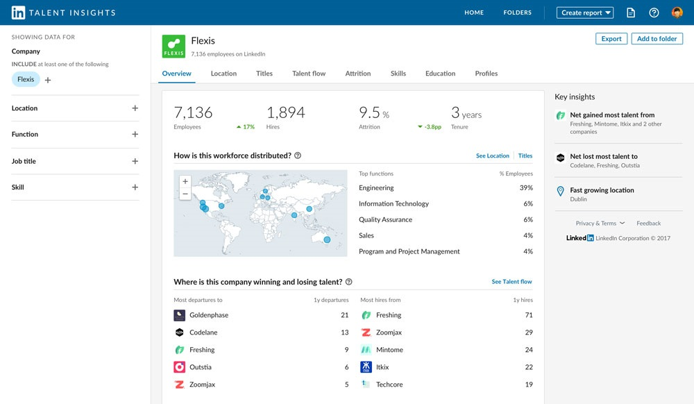 LinkedIn Adds New 'Talent Insights' to Help Employers Improve Hiring and Recruitment Efforts