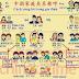 Từ vựng tiếng Trung 16: Gia đình 家庭