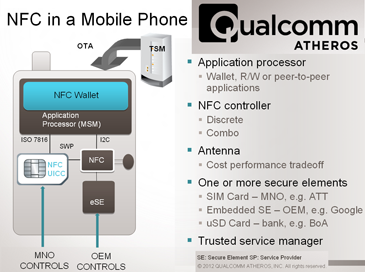 Converge! Network Digest: Qualcomm Atheros Cuts Size of NFC