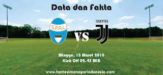 Data dan Fakta Liga Fantasia Serie A Gio 29 SPAL 2013 vs Juventus Fantasi manager Indonesia