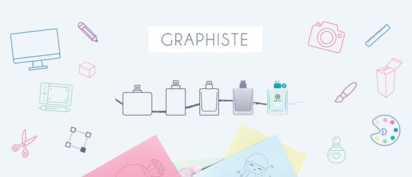 blog koto parfums petit lion équipe graphiste