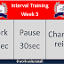 Interval Training Week 3 (or rather Week 4)