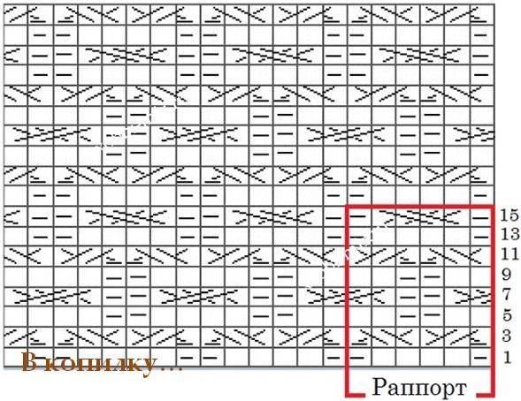 vyazanie prostoi uzor spicami iz licevih i iznanochnih petel