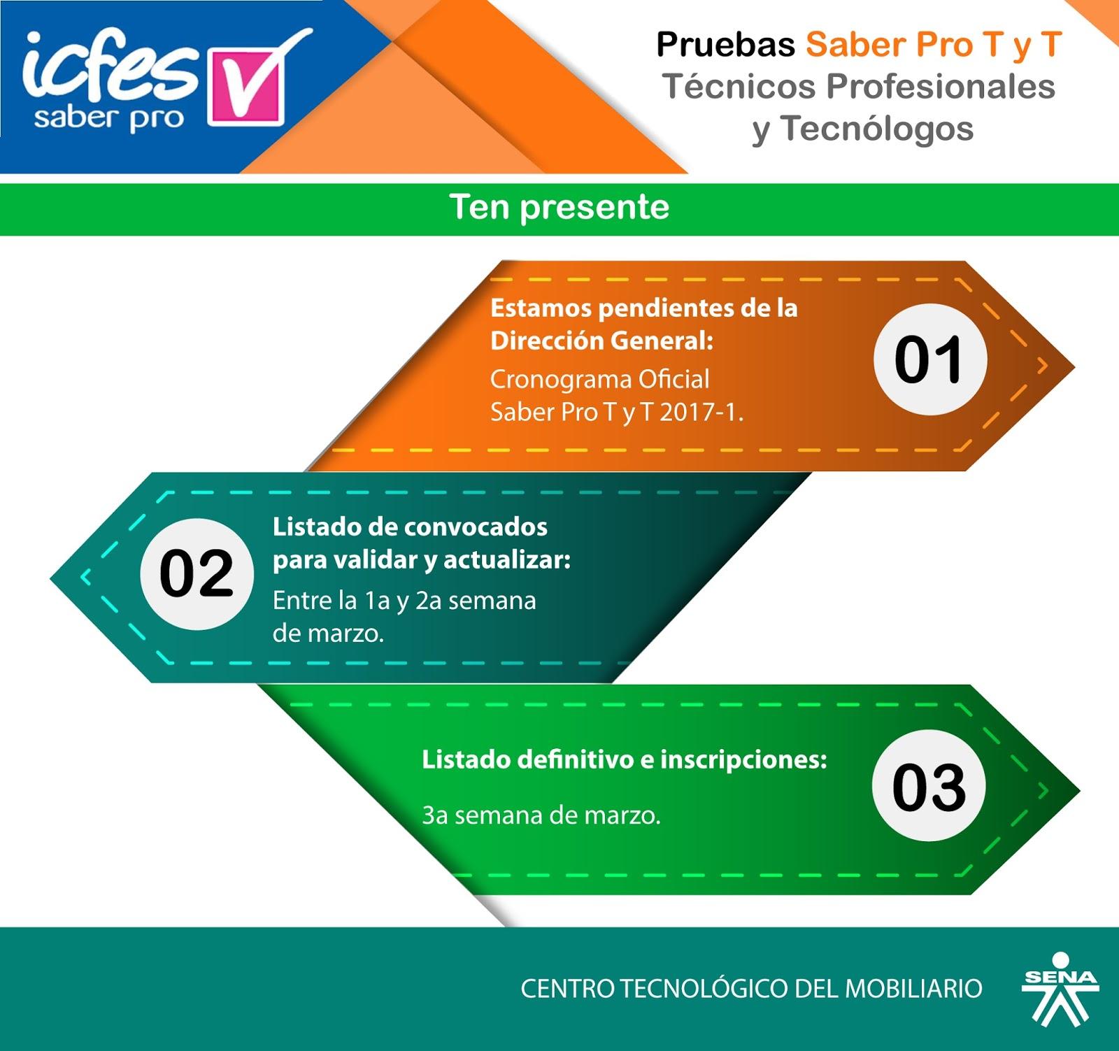 Centro Tecnológico del Mobiliario - SENA Regional Antioquia: 03/01 ...