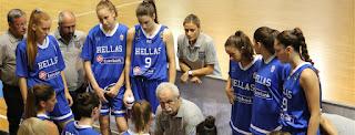 Ευρωπαϊκό Κορασίδων U16β : Ισραήλ-Ελλάδα 47-60