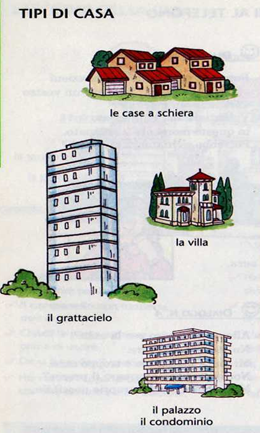 elc italiano tipi di casa