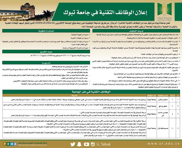 وظائف شاغرة في جامعة تبوك Tabuk اليوم