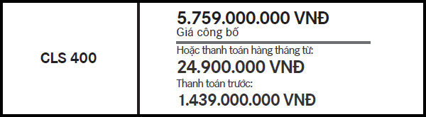 Giá xe Mercedes CLS 400 ưu đãi nhất Tp.HCM