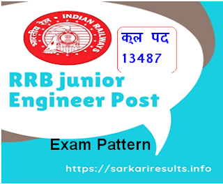 RRB-JE-2019-recruitment-details