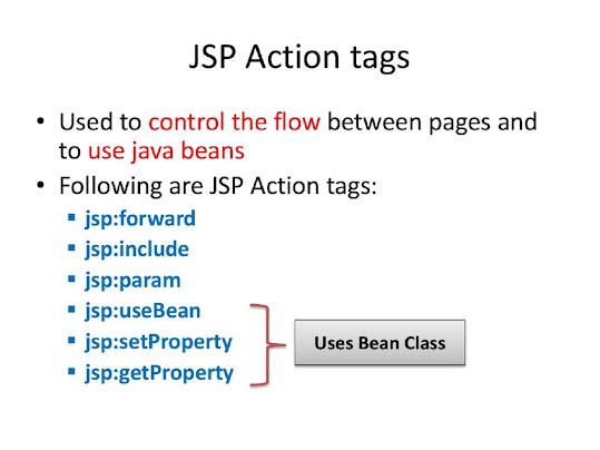 Difference between JSP Include and Forward Action