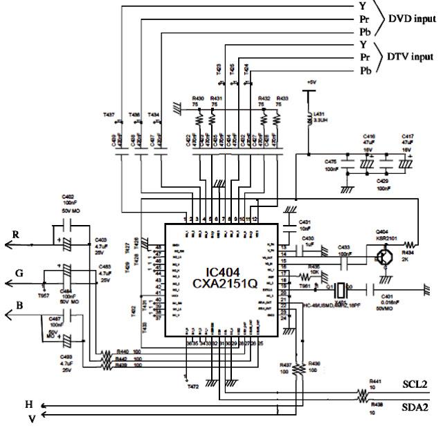 Hình 24b - Sơ đồ mạch của IC chuyển mạch CXA2151