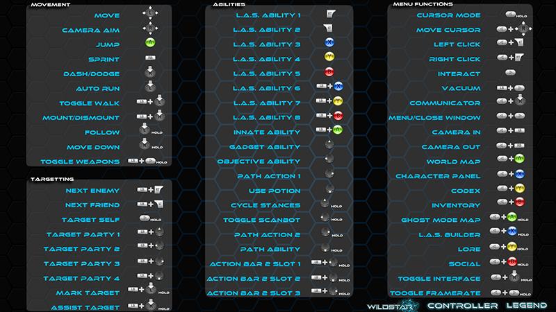 Xpadder Gamepad/Controller Setup Tutorials - Game Guides