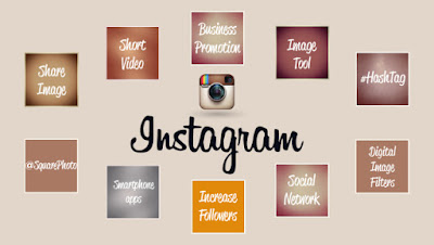 Instagram for business promotion