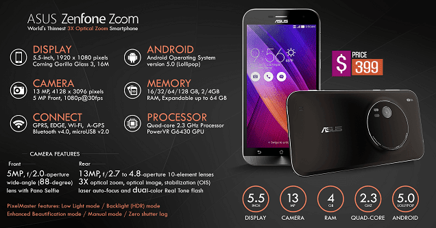 Spesifikasi lengkap Asus Zenfone Zoom