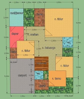 bentuk rumah minimalis sederhana | desain rumah minimalis