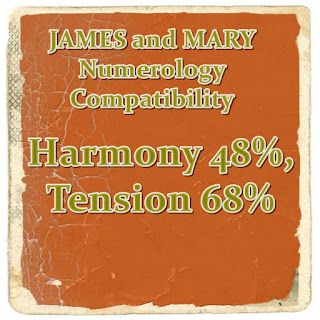 JAMES and MARY numerology love compatibility by first name