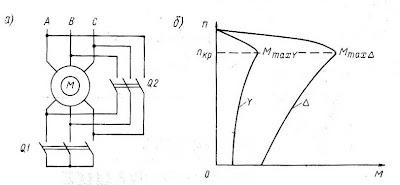 Пуск двигателя переключением со «звезды» на «треугольник»