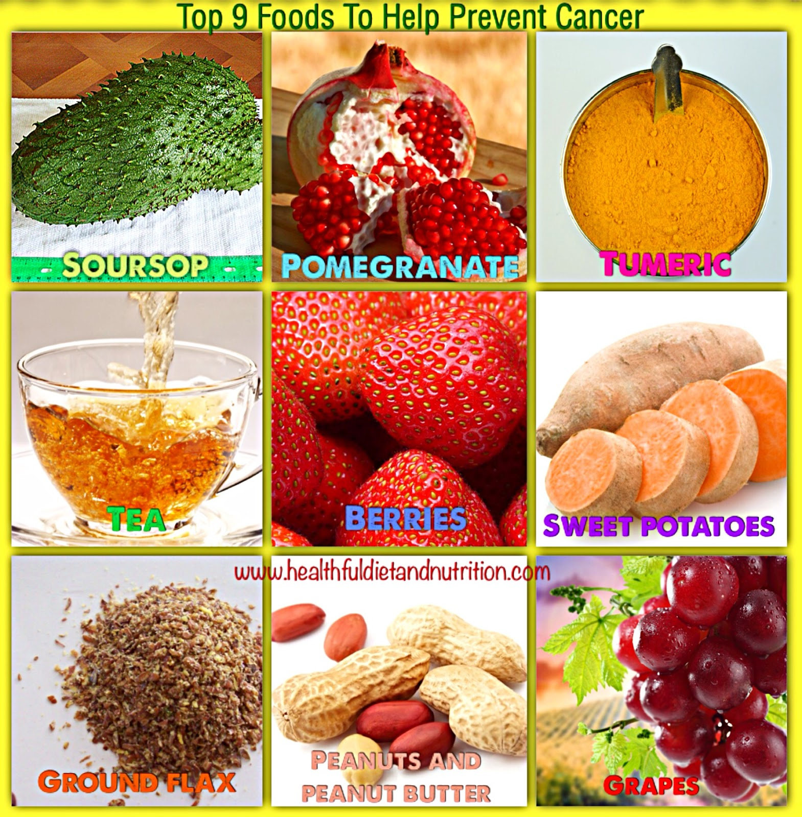 Top Foods To Eat For Optimum Health