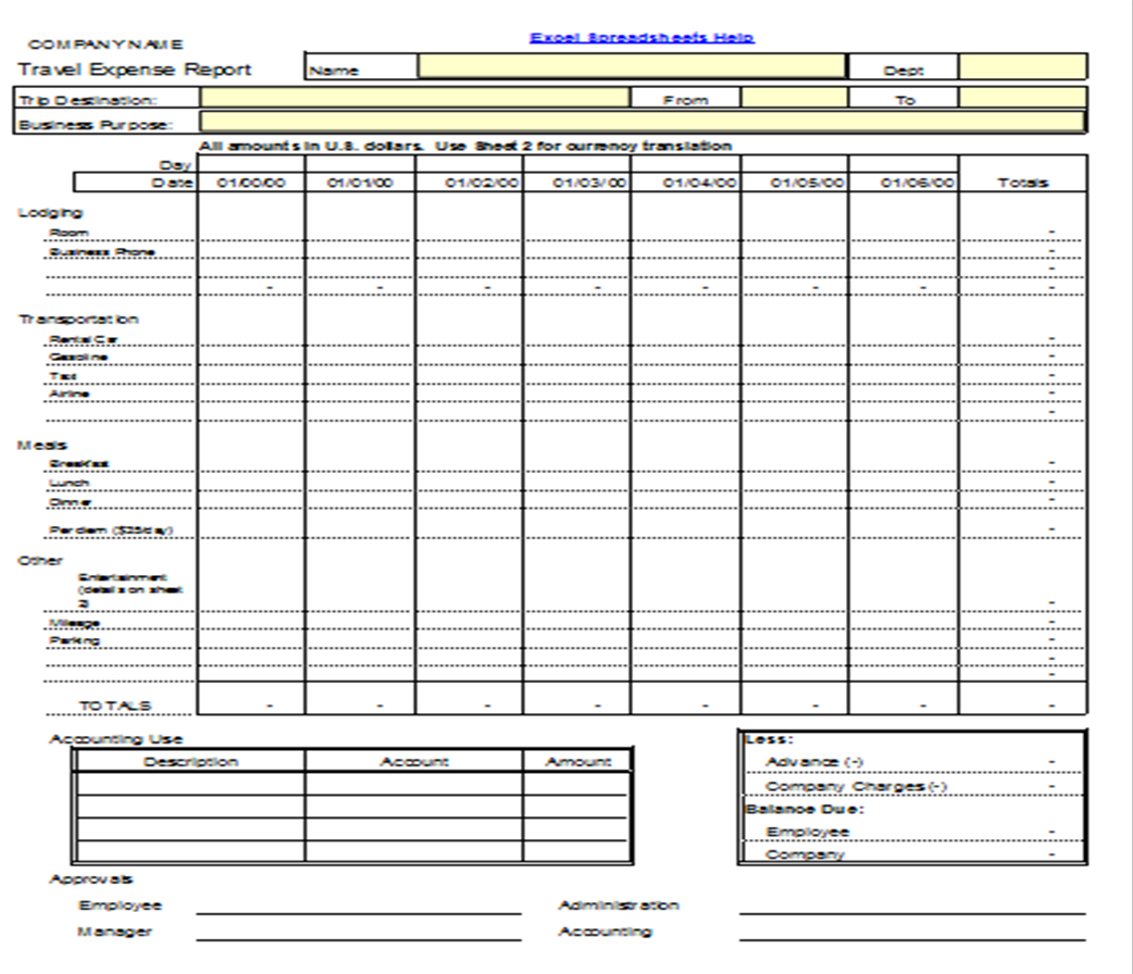 Excel Spreadsheets Help Travel Expense Report Template