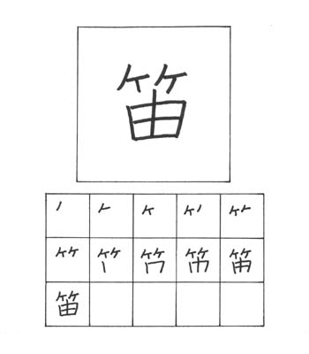 kanji peluit