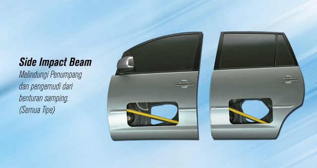 grand new avanza tipe e abs spesifikasi all kijang innova reborn perbedaan toyota 1 3 dengan g astra side impact beam