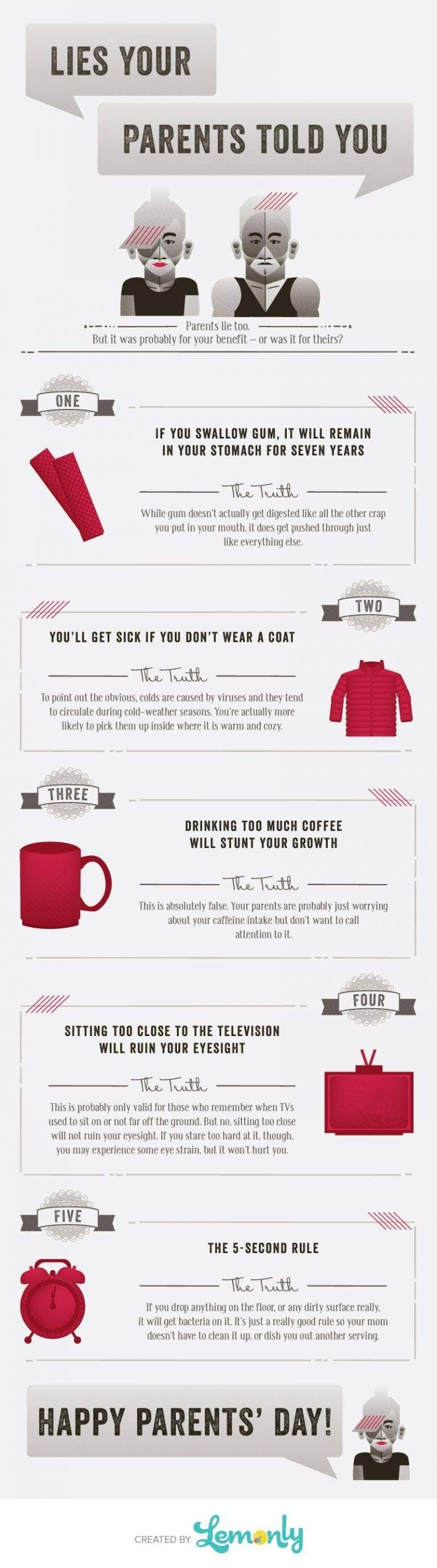 Happy Parents' Day! Celebrate With An #infographic