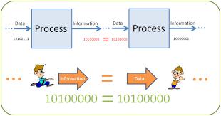CODING-DECODING (logical reasoning & data interpretation)