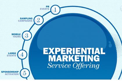 EXPERIANTIAL MARKETING : Pengertian, Kunci Pokok, Manfaat dan Strategi Experiential Modules