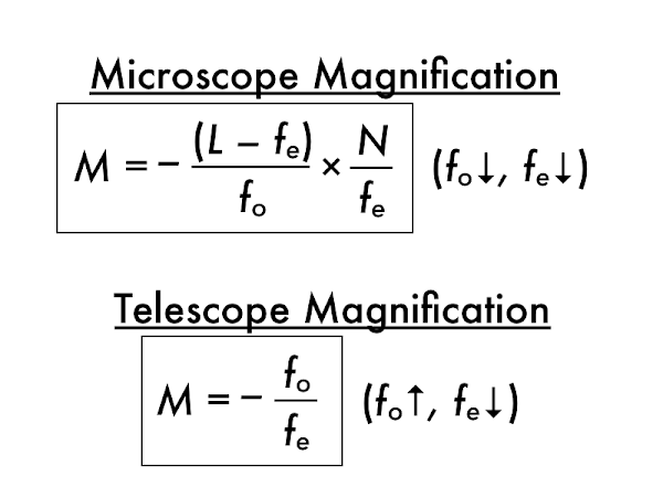 For the microscope equation, 'L' is the distance between the objective and eyepiece lenses, and 'N' refers to the near point, which is assumed to be the nominal 25 cm value.