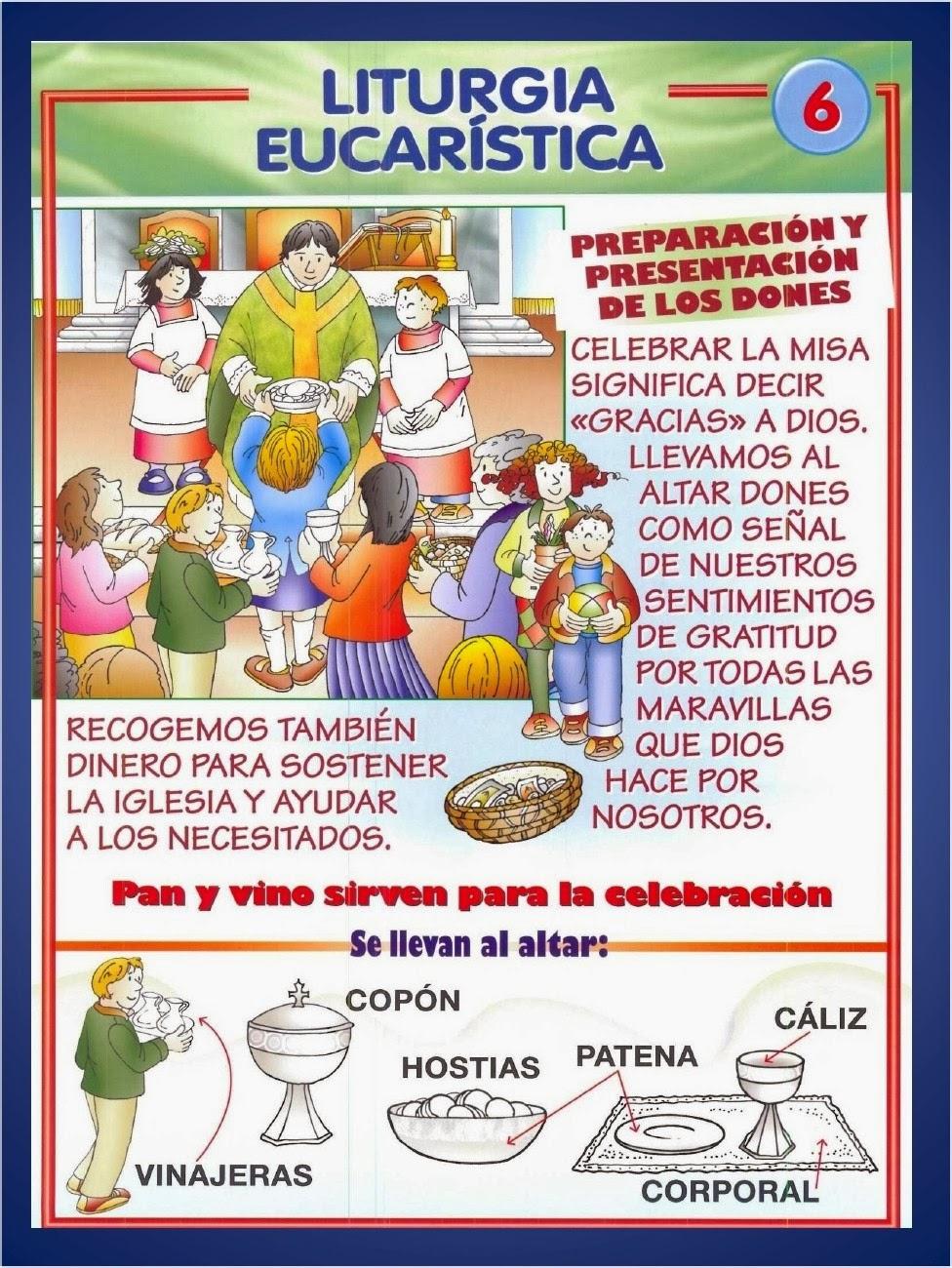 174 Blog Cat 243 Lico Gotitas Espirituales 174 La Santa Misa En Im 193 Genes
