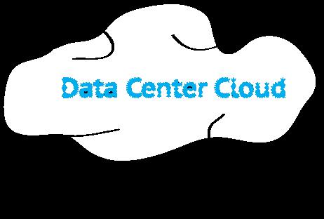 Business of Cloud Computing