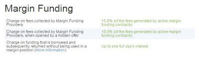 Bitfinex - Margin Funding Fees