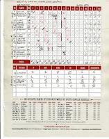 """Nationals vs. Braves, 03-21-15. Braves""""win,"""" 5-2."""