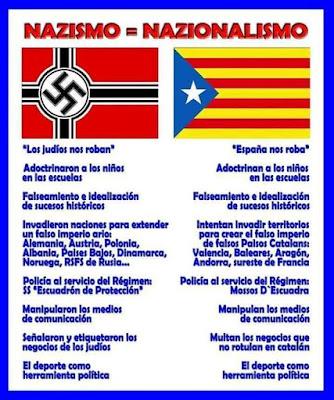 Nazismo , nazionalismo