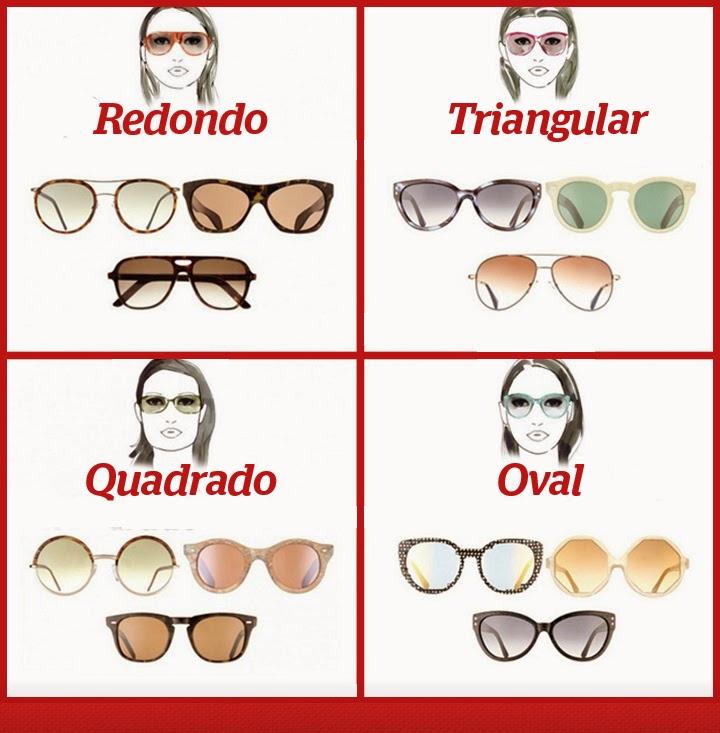 Escolha o Óculos Correto para seu Tipo de Rosto -    Mania de Olhar    0d893334a7