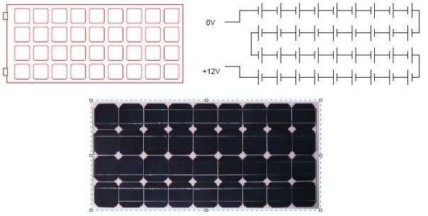 Prinsip dan cara kerja panel surya