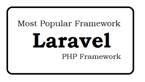Laravel Basics for Beginners