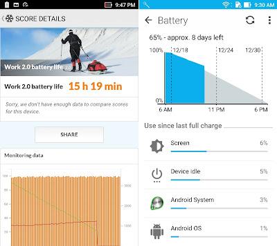 ASUS ZenFone 3 Max ZC553KL Battery Stats