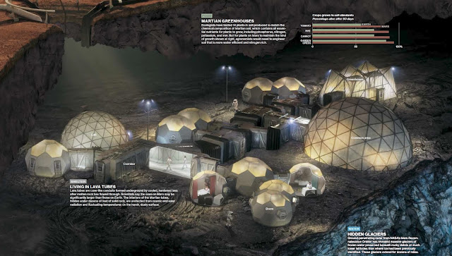 National Geographic 'Mars' - Olympus Town schematics