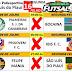 Copa Bolinha: jogos desta segunda-feira (16)