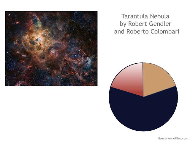Tarantula Nebula by Gendler and Colombari