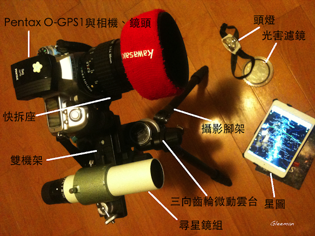 Pentax O-GPS1(How to) :my recommended setup