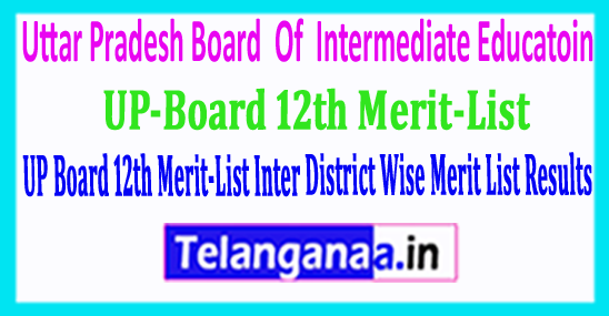 UP-Board 12th Merit-List 2018 Intermediate District Wise Merit List Results