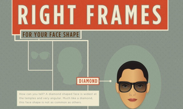 The Right Frames for Your Face Shape #infographic ...