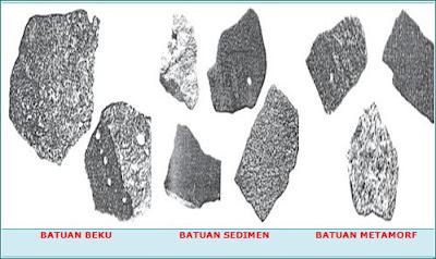 http://www.salampendidikan.com/2017/10/3-batuan-pembentuk-litosfer.html