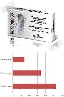 Pareri DEFLOGO antiinflamator natural cu bromelain